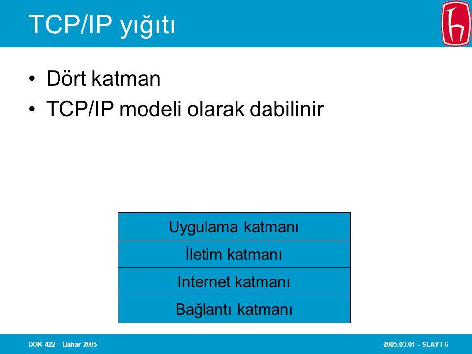 2005.03.01 - SLAYT 7DOK 422 – Bahar 2005 TCP/IP modeli Uygulama katmanı – uygulamaların TCP ya da UDP kullanarak Internet'te iletişimine olanak veren protokolleri tanımlar –Eposta, FTP, WWW İletim katmanı – aygıtlar arasında uçtan uca iletişim bağlantıları için gerekli araçları sağlar –TCP – bağlantılı uçtan uca iletişim –UDP - bağlantısız, asenkron uygulamalarda çok kullanılır