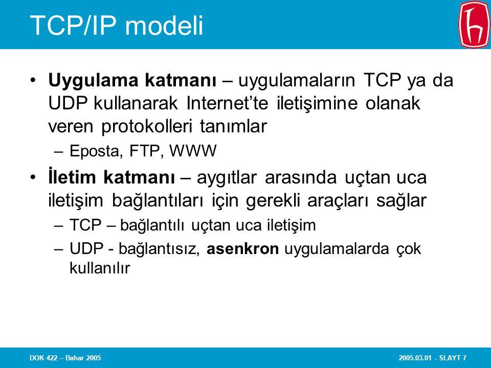 2005.03.01 - SLAYT 7DOK 422 – Bahar 2005 TCP/IP modeli Uygulama katmanı – uygulamaların TCP ya da UDP kullanarak Internet'te iletişimine olanak veren