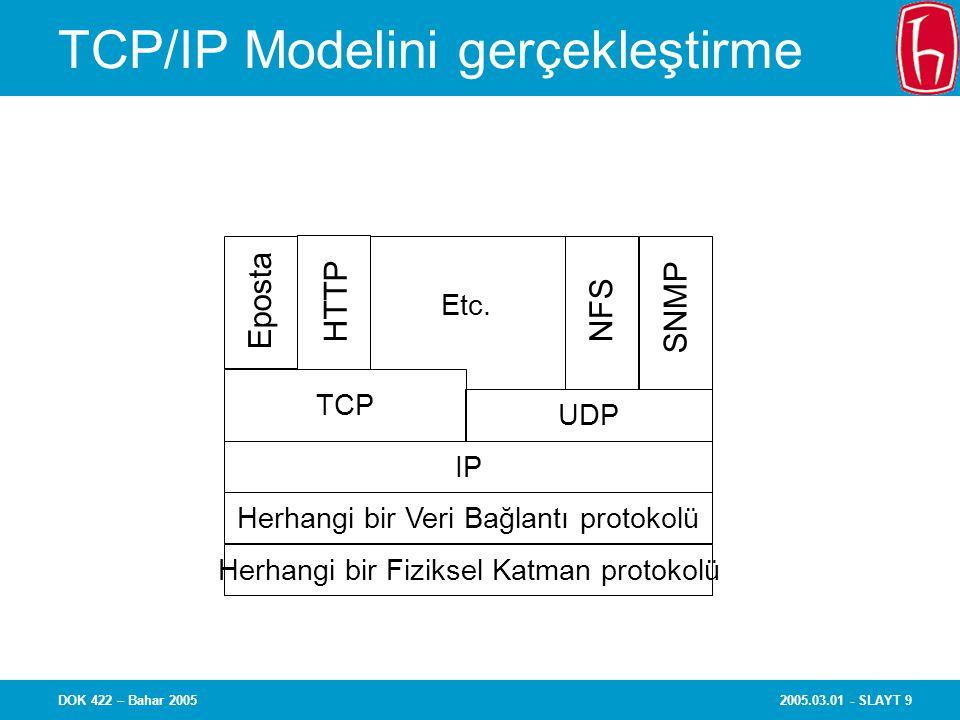 2005.03.01 - SLAYT 9DOK 422 – Bahar 2005 TCP/IP Modelini gerçekleştirme TCP IP Herhangi bir Veri Bağlantı protokolü Herhangi bir Fiziksel Katman protokolü UDP Eposta HTTP SNMP NFS Etc.