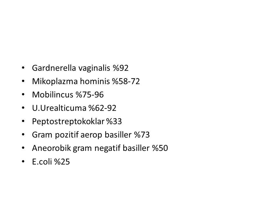 Gardnerella vaginalis %92 Mikoplazma hominis %58-72 Mobilincus %75-96 U.Urealticuma %62-92 Peptostreptokoklar %33 Gram pozitif aerop basiller %73 Aneo