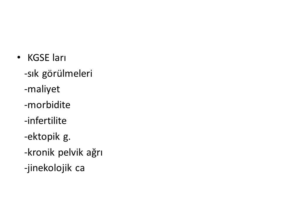 KGSE ları -sık görülmeleri -maliyet -morbidite -infertilite -ektopik g. -kronik pelvik ağrı -jinekolojik ca