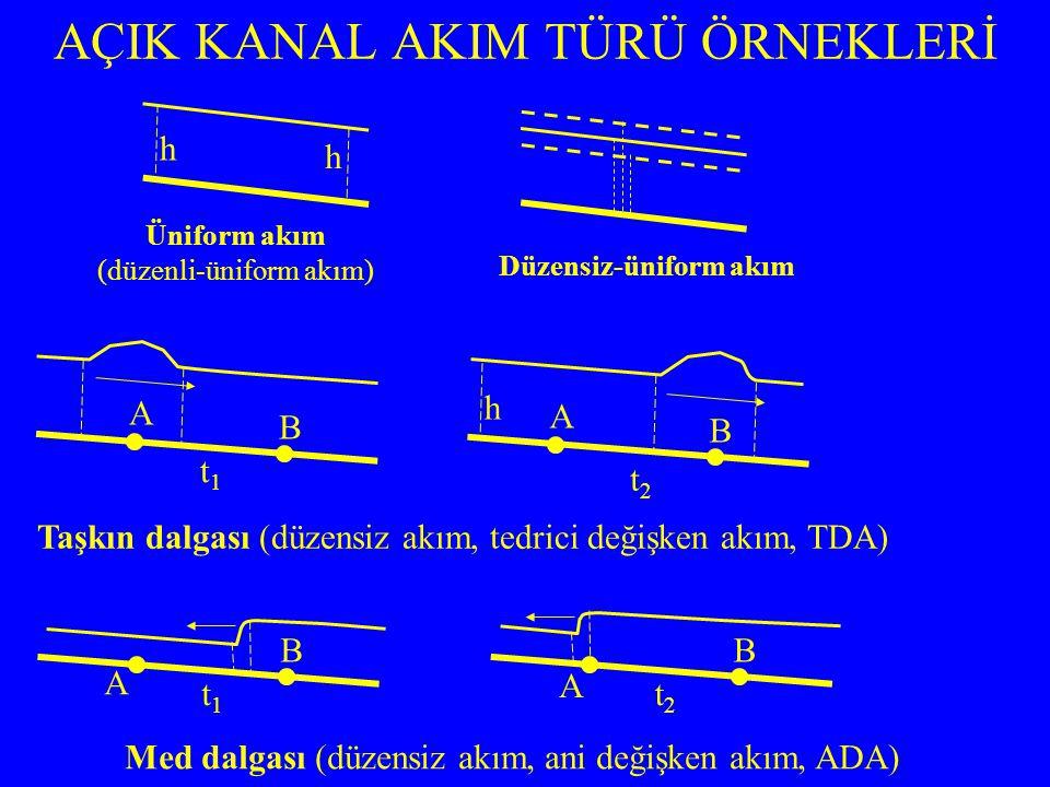 AÇIK KANAL AKIM TÜRÜ ÖRNEKLERİ h h Üniform akım (düzenli-üniform akım) Düzensiz-üniform akım Taşkın dalgası (düzensiz akım, tedrici değişken akım, TDA) t1t1 A B h A B t2t2 t1t1 A B t2t2 A B Med dalgası (düzensiz akım, ani değişken akım, ADA)