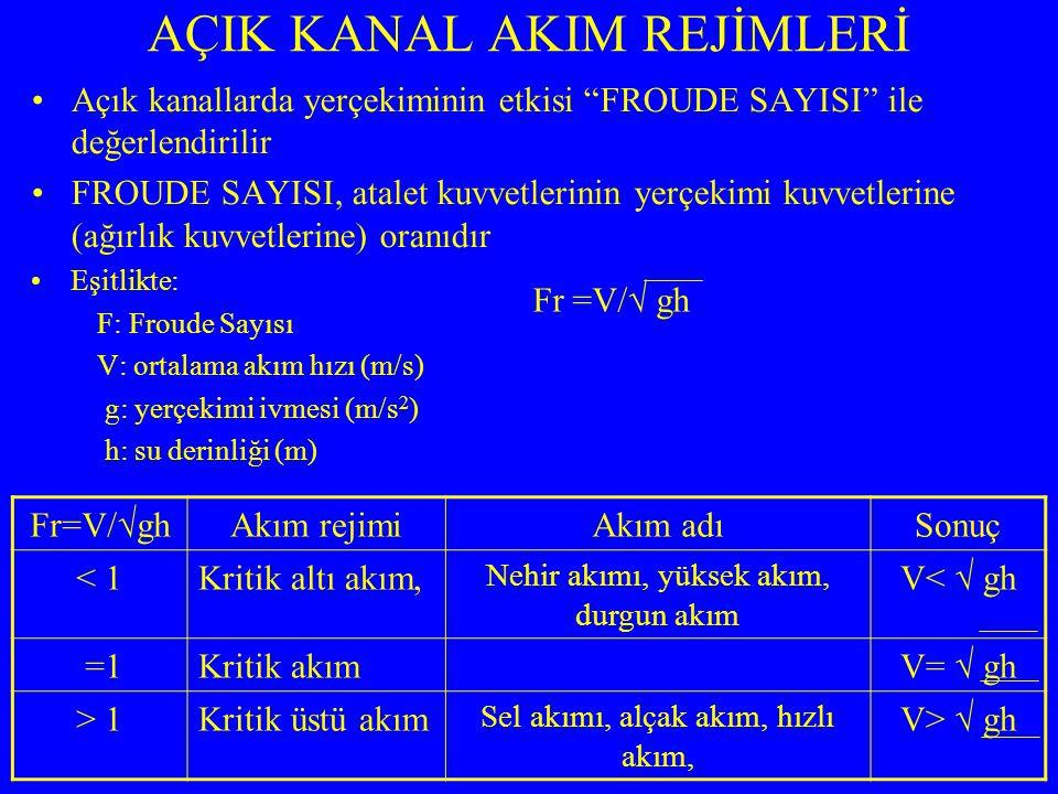 AÇIK KANAL AKIM REJİMLERİ Açık kanallarda yerçekiminin etkisi FROUDE SAYISI ile değerlendirilir FROUDE SAYISI, atalet kuvvetlerinin yerçekimi kuvvetlerine (ağırlık kuvvetlerine) oranıdır Eşitlikte: F: Froude Sayısı V: ortalama akım hızı (m/s) g: yerçekimi ivmesi (m/s 2 ) h: su derinliği (m) Fr =V/√ gh Akım rejimiAkım adıSonuç < 1Kritik altı akım, Nehir akımı, yüksek akım, durgun akım V< √ gh =1Kritik akımV= √ gh > 1Kritik üstü akım Sel akımı, alçak akım, hızlı akım, V> √ gh