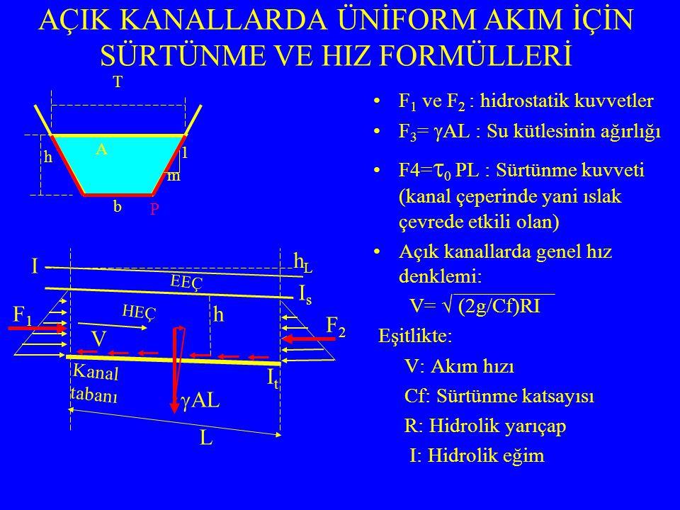 F 1 ve F 2 : hidrostatik kuvvetler F 3 =  AL : Su kütlesinin ağırlığı F4=  0 PL : Sürtünme kuvveti (kanal çeperinde yani ıslak çevrede etkili olan) Açık kanallarda genel hız denklemi: V= √ (2g/Cf)RI Eşitlikte: V: Akım hızı Cf: Sürtünme katsayısı R: Hidrolik yarıçap I: Hidrolik eğim AÇIK KANALLARDA ÜNİFORM AKIM İÇİN SÜRTÜNME VE HIZ FORMÜLLERİ HEÇ Kanal tabanı h hLhL L EEÇ V ItIt IsIs I  AL F1F1 F2F2 P A T h b 1 m