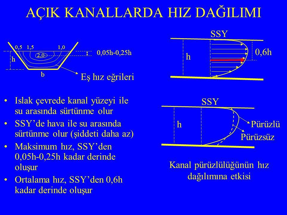 Islak çevrede kanal yüzeyi ile su arasında sürtünme olur SSY'de hava ile su arasında sürtünme olur (şiddeti daha az) Maksimum hız, SSY'den 0,05h-0,25h kadar derinde oluşur Ortalama hız, SSY'den 0,6h kadar derinde oluşur AÇIK KANALLARDA HIZ DAĞILIMI h b 2,0 1,51,00,5 0,05h-0,25h Eş hız eğrileri h SSY 0,6h h SSY Pürüzlü Pürüzsüz Kanal pürüzlülüğünün hız dağılımına etkisi