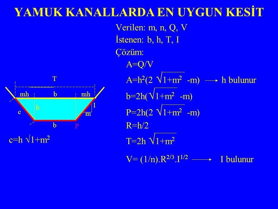 Verilen: m, n, Q, V İstenen: b, h, T, I Çözüm: A=Q/V A=h 2 (2 √ 1+m 2 -m) h bulunur b=2h( √ 1+m 2 -m) P=2h(2 √ 1+m 2 -m) R=h/2 T=2h √ 1+m 2 V= (1/n).R 2/3.I 1/2 I bulunur YAMUK KANALLARDA EN UYGUN KESİT P T h b 1 m bmh c c=h √1+m 2