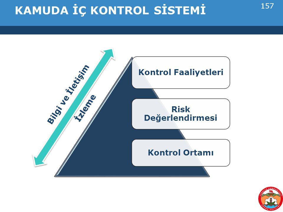 KAMUDA İÇ KONTROL SİSTEMİ Kontrol Faaliyetleri Risk Değerlendirmesi Kontrol Ortamı 157 Bilgi ve İletişim İzleme