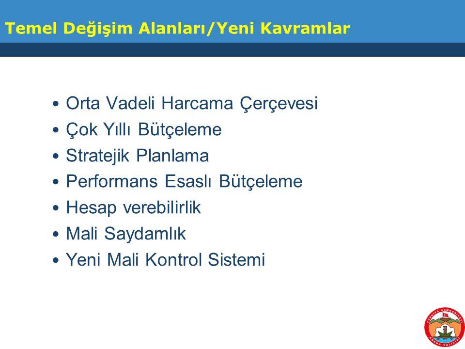 64  Türkiye Büyük Millet Meclisine sunulan raporlar ile genel uygunluk bildirimi komisyonlarda öncelikle görüşülür.
