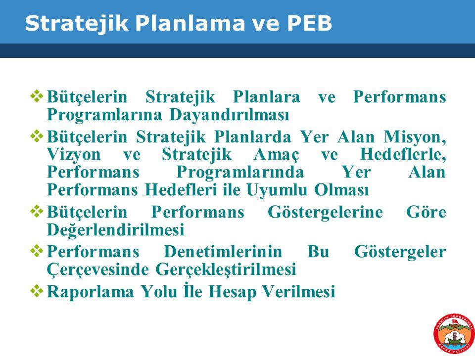 Stratejik Planlama ve PEB  Bütçelerin Stratejik Planlara ve Performans Programlarına Dayandırılması  Bütçelerin Stratejik Planlarda Yer Alan Misyon,