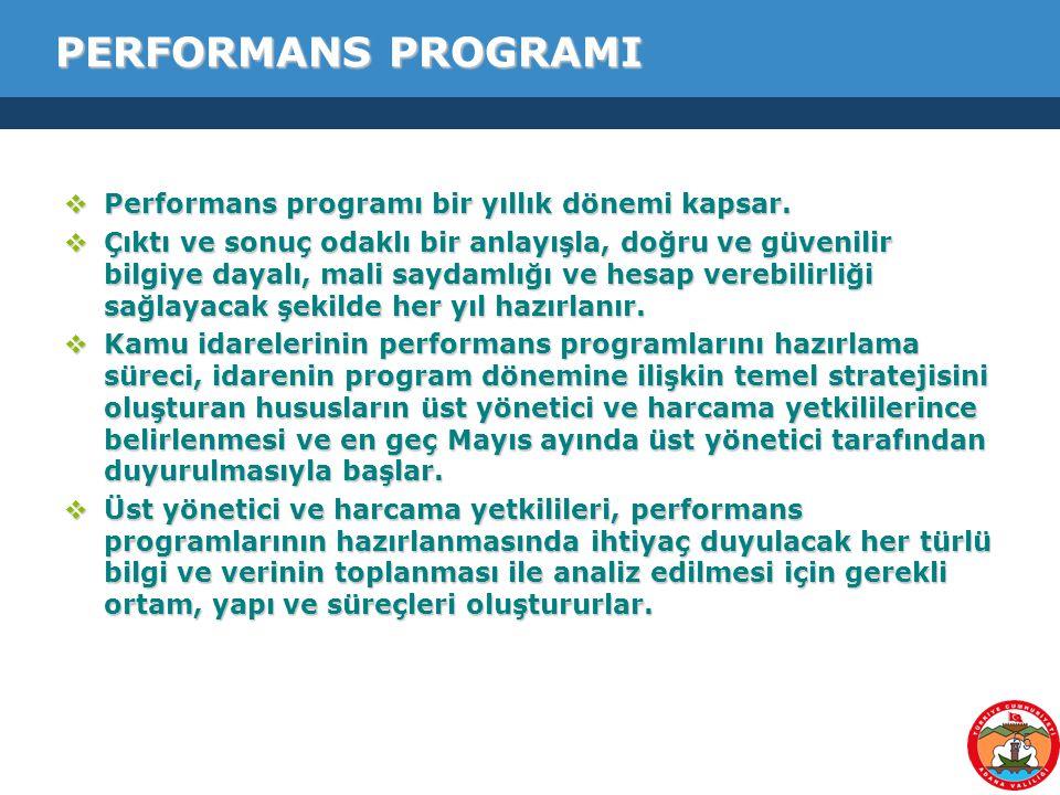 55 PERFORMANS PROGRAMI  Performans programı bir yıllık dönemi kapsar.  Çıktı ve sonuç odaklı bir anlayışla, doğru ve güvenilir bilgiye dayalı, mali
