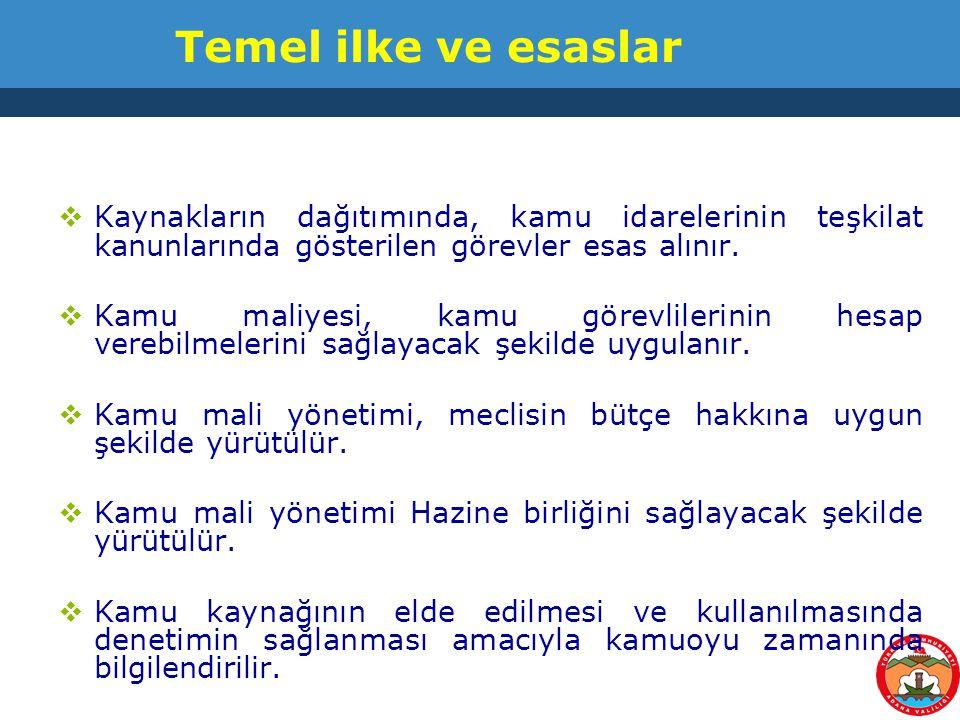 Temel İlkeler Üç e Kuralı  Ekonomiklik- economy  Verimlilik/Etkinlik- efficiency  Etkililik- effectiveness