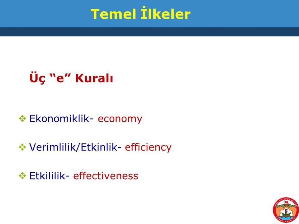 """Temel İlkeler Üç """"e"""" Kuralı  Ekonomiklik- economy  Verimlilik/Etkinlik- efficiency  Etkililik- effectiveness"""