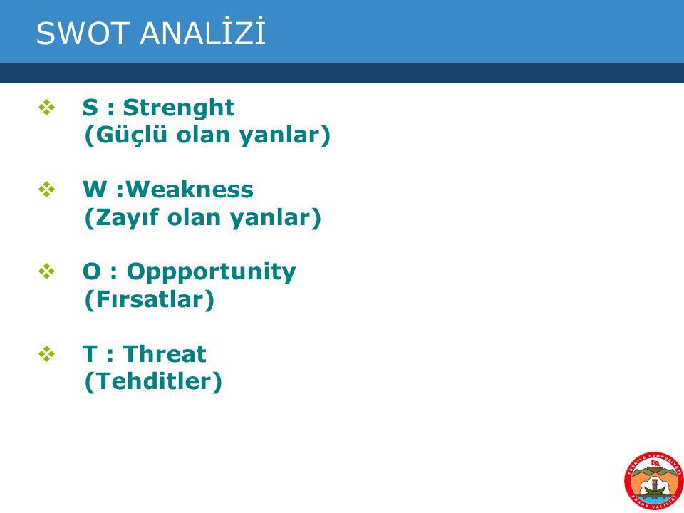 SWOT ANALİZİ  S : Strenght (Güçlü olan yanlar)  W :Weakness (Zayıf olan yanlar)  O : Oppportunity (Fırsatlar)  T : Threat (Tehditler)