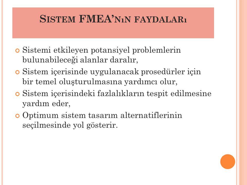 S ISTEM FMEA' NıN FAYDALARı Sistemi etkileyen potansiyel problemlerin bulunabileceği alanlar daralır, Sistem içerisinde uygulanacak prosedürler için b