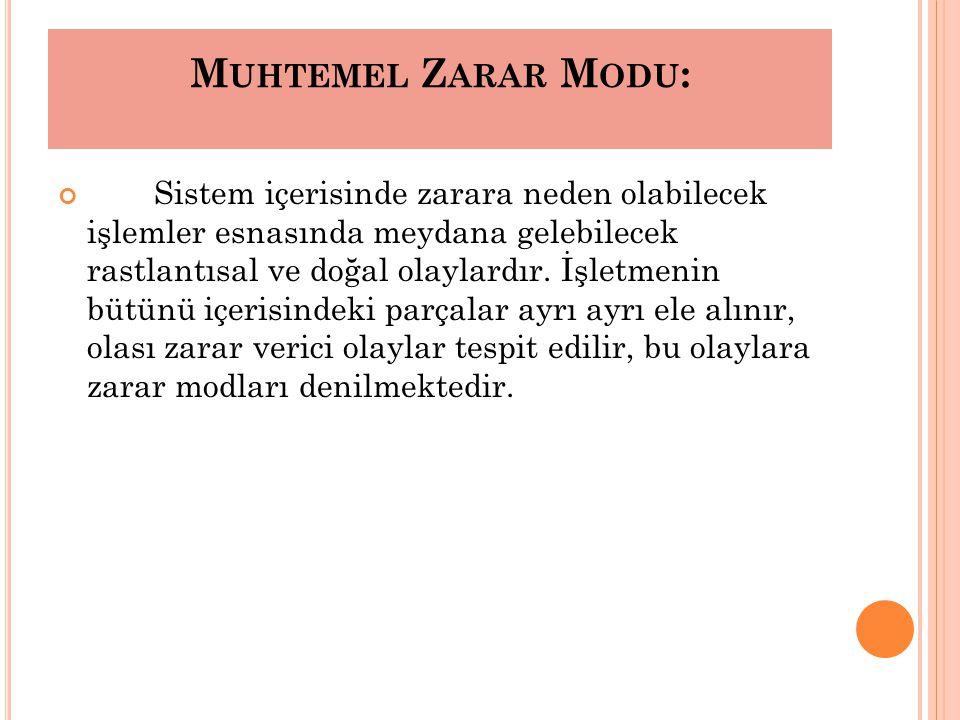 M UHTEMEL Z ARAR M ODU : Sistem içerisinde zarara neden olabilecek işlemler esnasında meydana gelebilecek rastlantısal ve doğal olaylardır. İşletmenin