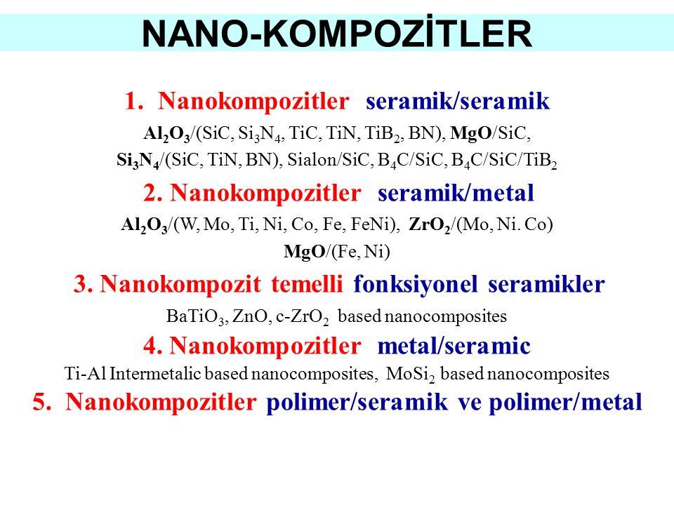 1.Nanokompozitler seramik/seramik Al 2 O 3 /(SiC, Si 3 N 4, TiC, TiN, TiB 2, BN), MgO/SiC, Si 3 N 4 /(SiC, TiN, BN), Sialon/SiC, B 4 C/SiC, B 4 C/SiC/