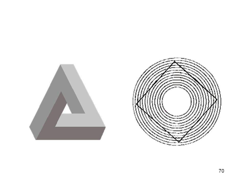 69 Geometrik İllüzyonlar