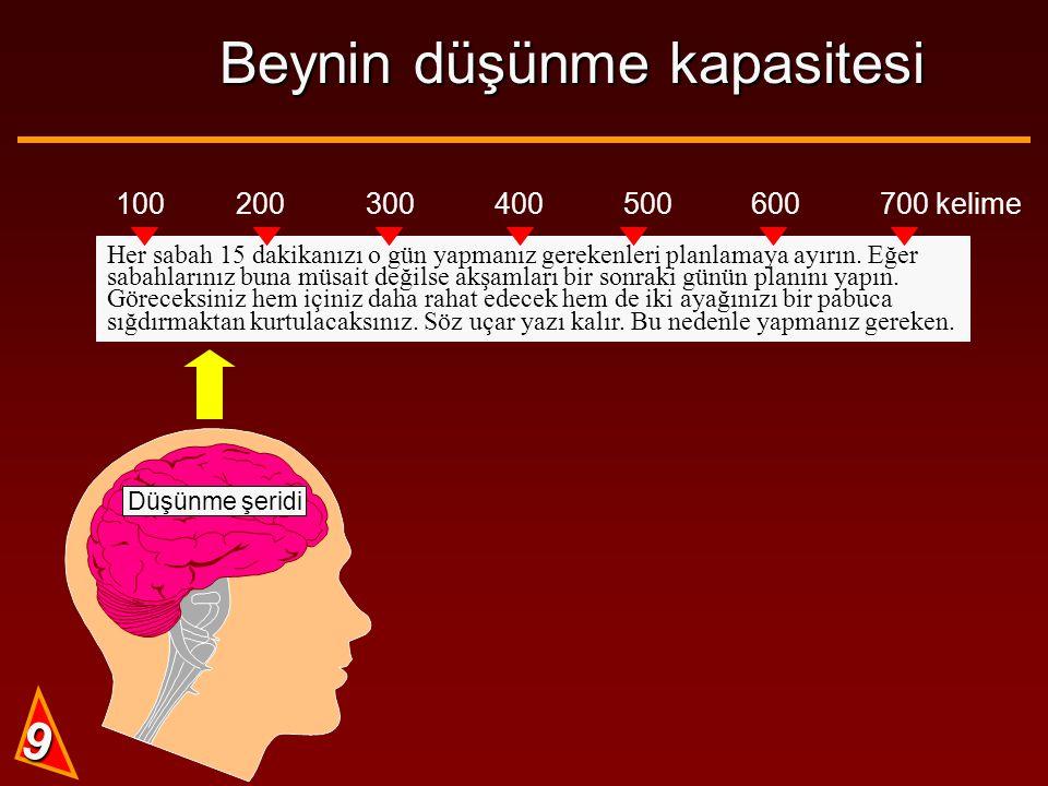 8 Beynin düşünme kapasitesi Beynin düşünme kapasitesi Düşünme şeridi 100 200 300 400 500 600 700 kelime Daha hızlı okumak daha kolaydır Ev kirası çocuk Tatil