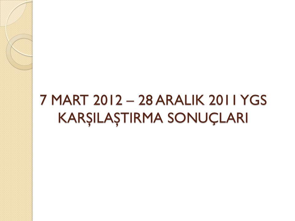 7 MART 2012 – 28 ARALIK 2011 YGS KARŞILAŞTIRMA SONUÇLARI