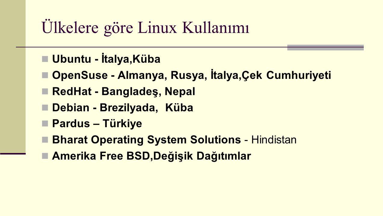 Ülkelere göre Linux Kullanımı Ubuntu - İtalya,Küba OpenSuse - Almanya, Rusya, İtalya,Çek Cumhuriyeti RedHat - Bangladeş, Nepal Debian - Brezilyada, Kü