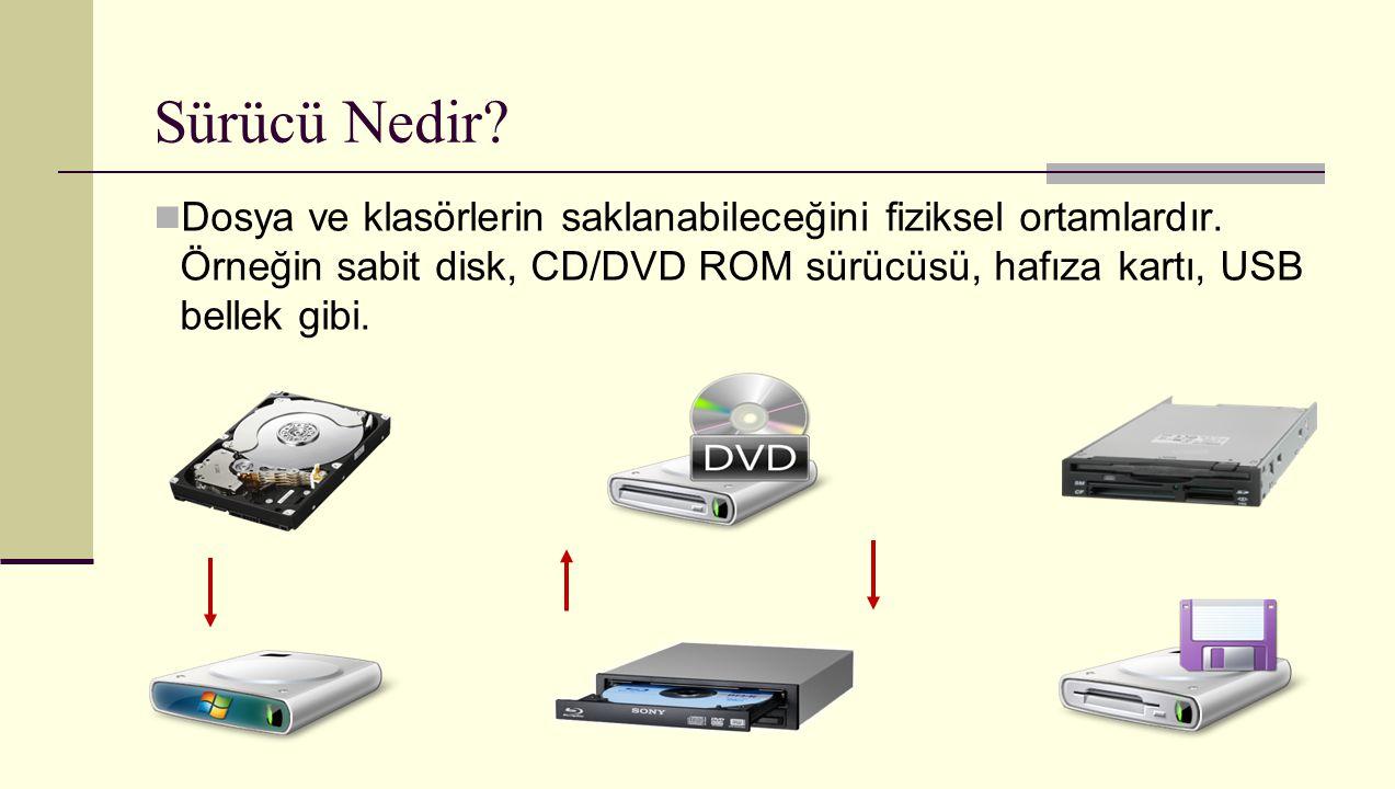 Sürücü Nedir? Dosya ve klasörlerin saklanabileceğini fiziksel ortamlardır. Örneğin sabit disk, CD/DVD ROM sürücüsü, hafıza kartı, USB bellek gibi.