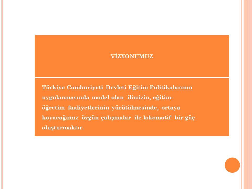 VİZYONUMUZ Türkiye Cumhuriyeti Devleti Eğitim Politikalarının uygulanmasında model olan ilimizin, eğitim- öğretim faaliyetlerinin yürütülmesinde, orta