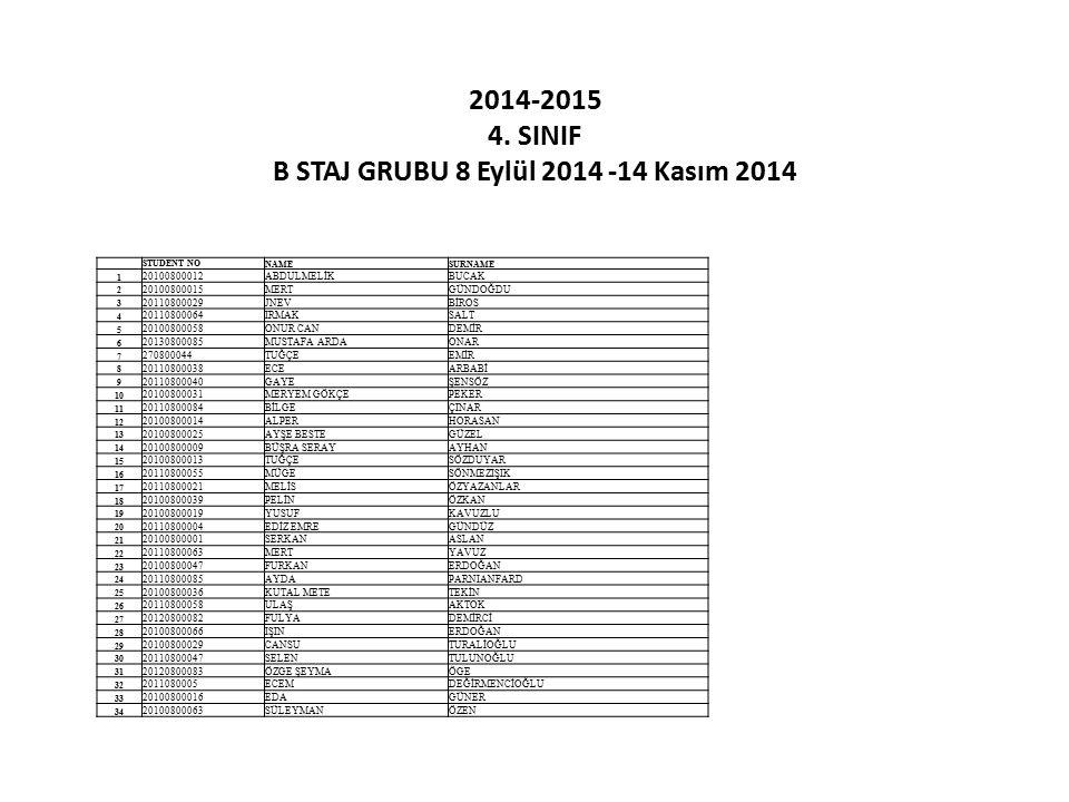 2014-2015 4. SINIF B STAJ GRUBU 8 Eylül 2014 -14 Kasım 2014 STUDENT NO NAMESURNAME 1 20100800012 ABDULMELİK BUCAK 2 20100800015MERTGÜNDOĞDU 3 20110800