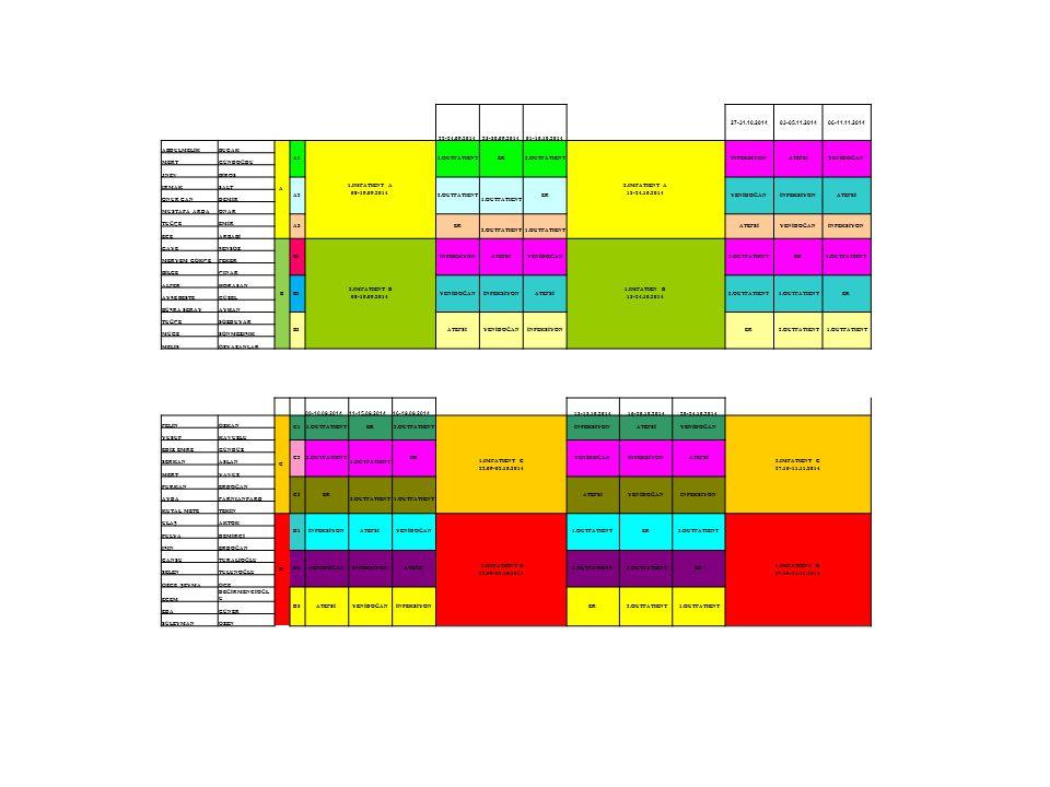 22-24.09.201425-30.09.201401-10.10.2014 27-31.10.201403-05.11.201406-11.11.2014 ABDULMELİK BUCAK A A1 1.IMPATIENT A 08-19.09.2014 1.OUTPATIENTER2.OUTPATIENT 2.IMPATIENT A 13-24.10.2014 İNFEKSİYONATEPSİYENİDOĞAN MERTGÜNDOĞDU JNEVBİROS IRMAKSALT A22.OUTPATIENT 1.OUTPATIENT ERYENİDOĞANİNFEKSİYONATEPSİ ONUR CAN DEMİR MUSTAFA ARDAONAR TUĞÇEEMİR A3ER 2.OUTPATIENT 1.OUTPATIENT ATEPSİYENİDOĞANİNFEKSİYON ECEARBABİ GAYEŞENSÖZ B B1 2.IMPATIENT B 08-19.09.2014 İNFEKSİYONATEPSİYENİDOĞAN 1.IMPATIEN B 13-24.10.2014 1.OUTPATIENTER2.OUTPATIENT MERYEM GÖKÇEPEKER BİLGEÇINAR ALPERHORASAN B3YENİDOĞANİNFEKSİYONATEPSİ2.OUTPATIENT 1.OUTPATIENTER AYŞE BESTE GÜZEL BÜŞRA SERAYAYHAN TUĞÇESÖZDUYAR B3ATEPSİYENİDOĞANİNFEKSİYONER 2.OUTPATIENT 1.OUTPATIENT MÜGESÖNMEZIŞIK MELİSÖZYAZANLAR 08-10.09.201411-15.09.201416-19.09.2014 13-15.10.201416-20.10.201420-24.10.2014 PELİN ÖZKAN C C11.OUTPATIENTER2.OUTPATIENT 1.IMPATIENT C 22.09-02.10.2014 İNFEKSİYONATEPSİYENİDOĞAN 2.IMPATIENT C 27.10-11.11.2014 YUSUF KAVUZLU EDİZ EMREGÜNDÜZ C22.OUTPATIENT 1.OUTPATIENT ERYENİDOĞANİNFEKSİYONATEPSİ SERKANASLAN MERTYAVUZ FURKANERDOĞAN C3ER 2.OUTPATIENT 1.OUTPATIENT ATEPSİYENİDOĞANİNFEKSİYON AYDAPARNIANFARD KUTAL METETEKİN ULAŞAKTOK D D1İNFEKSİYONATEPSİYENİDOĞAN 2.IMPATIENT D 22.09-02.10.2014 1.OUTPATIENTER2.OUTPATIENT 1.IMPATIENT D 27.10-11.11.2014 FULYADEMİRCİ IŞINERDOĞAN CANSU TURALİOĞLU D2YENİDOĞANİNFEKSİYONATEPSİ2.OUTPATIENT 1.OUTPATIENTER SELENTULUNOĞLU ÖZGE ŞEYMAÖGE ECEM DEĞİRMENCİOĞL U D3ATEPSİYENİDOĞANİNFEKSİYONER 2.OUTPATIENT 1.OUTPATIENT EDAGÜNER SÜLEYMANÖZEN