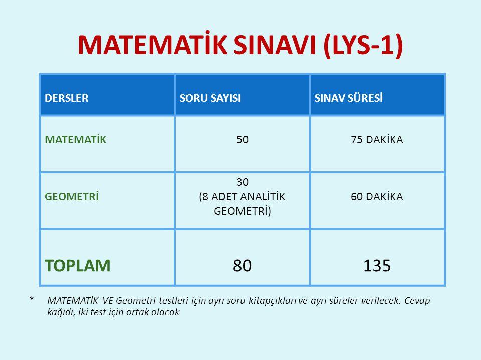 MATEMATİK SINAVI (LYS-1) *MATEMATİK VE Geometri testleri için ayrı soru kitapçıkları ve ayrı süreler verilecek. Cevap kağıdı, iki test için ortak olac