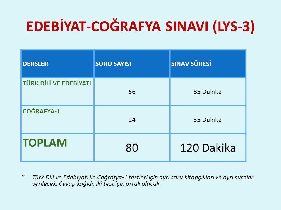 EDEBİYAT-COĞRAFYA SINAVI (LYS-3) DERSLERSORU SAYISISINAV SÜRESİ TÜRK DİLİ VE EDEBİYATI 5685 Dakika COĞRAFYA-1 2435 Dakika TOPLAM 80120 Dakika *Türk Dili ve Edebiyatı ile Coğrafya-1 testleri için ayrı soru kitapçıkları ve ayrı süreler verilecek.