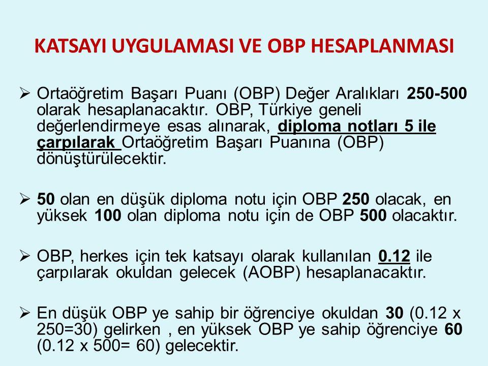 KATSAYI UYGULAMASI VE OBP HESAPLANMASI  Ortaöğretim Başarı Puanı (OBP) Değer Aralıkları 250-500 olarak hesaplanacaktır. OBP, Türkiye geneli değerlend
