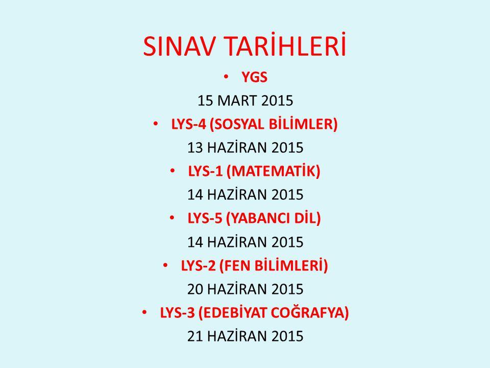 SINAV TARİHLERİ YGS 15 MART 2015 LYS-4 (SOSYAL BİLİMLER) 13 HAZİRAN 2015 LYS-1 (MATEMATİK) 14 HAZİRAN 2015 LYS-5 (YABANCI DİL) 14 HAZİRAN 2015 LYS-2 (FEN BİLİMLERİ) 20 HAZİRAN 2015 LYS-3 (EDEBİYAT COĞRAFYA) 21 HAZİRAN 2015