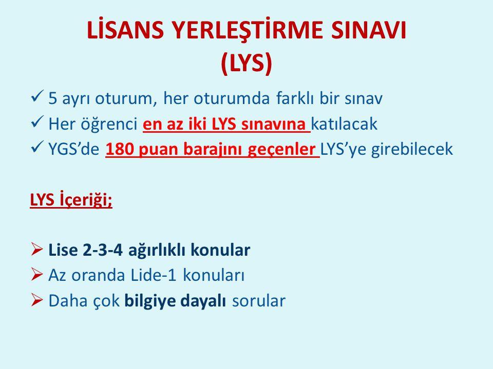 LİSANS YERLEŞTİRME SINAVI (LYS) 5 ayrı oturum, her oturumda farklı bir sınav Her öğrenci en az iki LYS sınavına katılacak YGS'de 180 puan barajını geçenler LYS'ye girebilecek LYS İçeriği;  Lise 2-3-4 ağırlıklı konular  Az oranda Lide-1 konuları  Daha çok bilgiye dayalı sorular