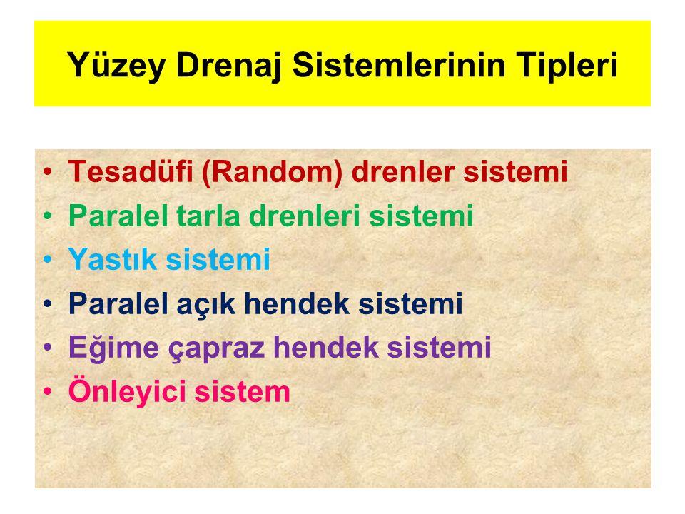 Yüzey Drenaj Sistemlerinin Tipleri Tesadüfi (Random) drenler sistemi Paralel tarla drenleri sistemi Yastık sistemi Paralel açık hendek sistemi Eğime ç
