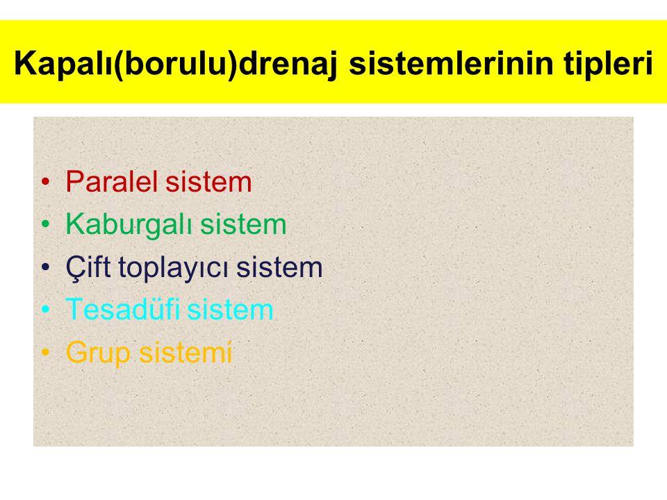 Kapalı(borulu)drenaj sistemlerinin tipleri Paralel sistem Kaburgalı sistem Çift toplayıcı sistem Tesadüfi sistem Grup sistemi