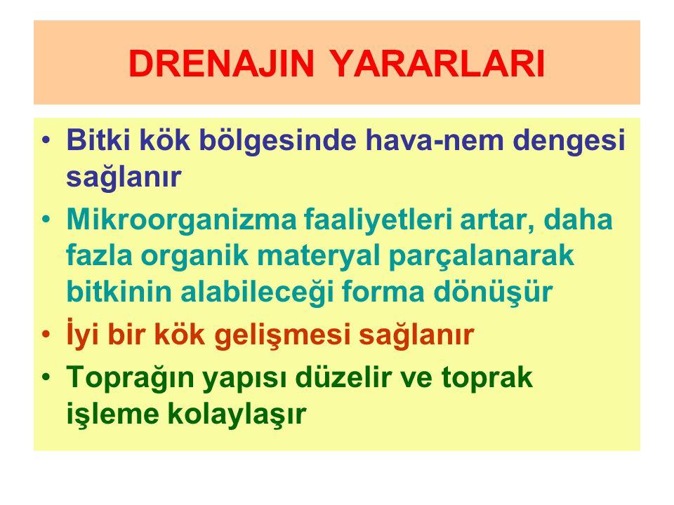 Kapalı drenaj sistemleri TABAN SUYU DREN TOPRAK YÜZEYİ