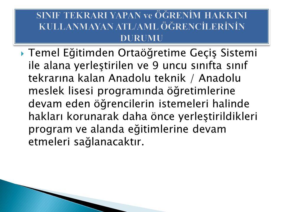  Temel Eğitimden Ortaöğretime Geçiş Sistemi ile alana yerleştirilen ve 9 uncu sınıfta sınıf tekrarına kalan Anadolu teknik / Anadolu meslek lisesi pr