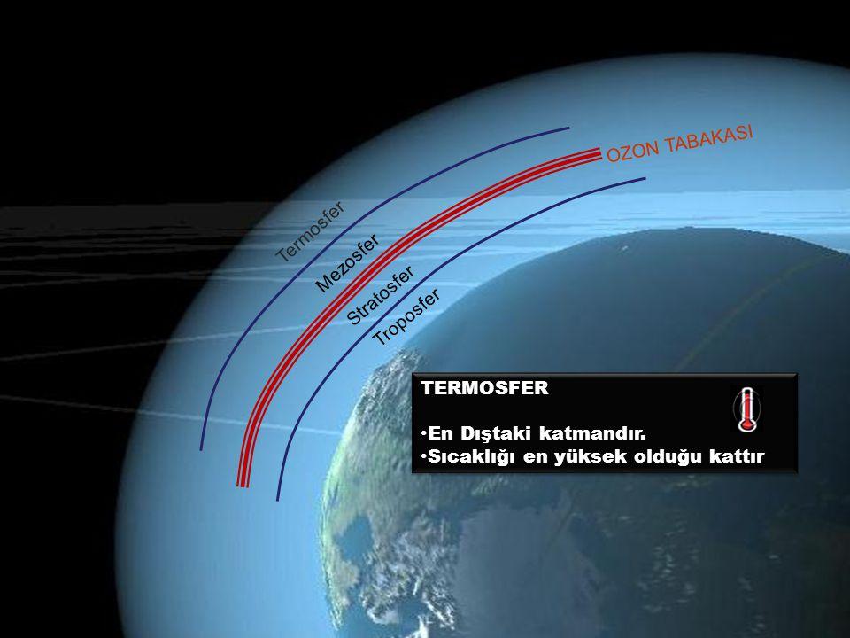 Troposfer Stratosfer Mezosfer Termosfer OZON TABAKASI TERMOSFER En Dıştaki katmandır. Sıcaklığı en yüksek olduğu kattır TERMOSFER En Dıştaki katmandır