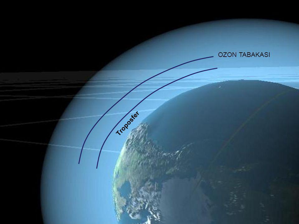 Troposfer Stratosfer OZON TABAKASI STRATOSFER *Atmosferin 2. Katıdır. *16-30 KM arasında yer alır. *Ozon Tabakası burada yer alır. STRATOSFER *Atmosfe