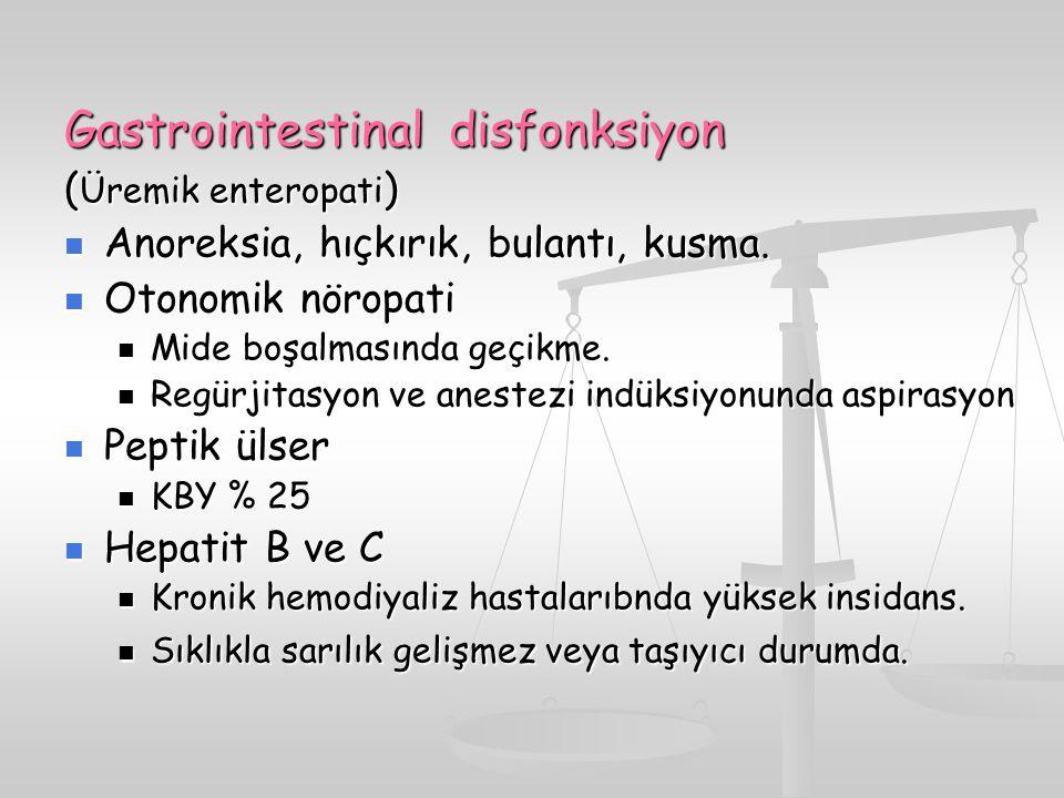 Gastrointestinal disfonksiyon ( Üremik enteropati ) Anoreksia, hıçkırık, bulantı, kusma. Anoreksia, hıçkırık, bulantı, kusma. Otonomik nöropati Otonom