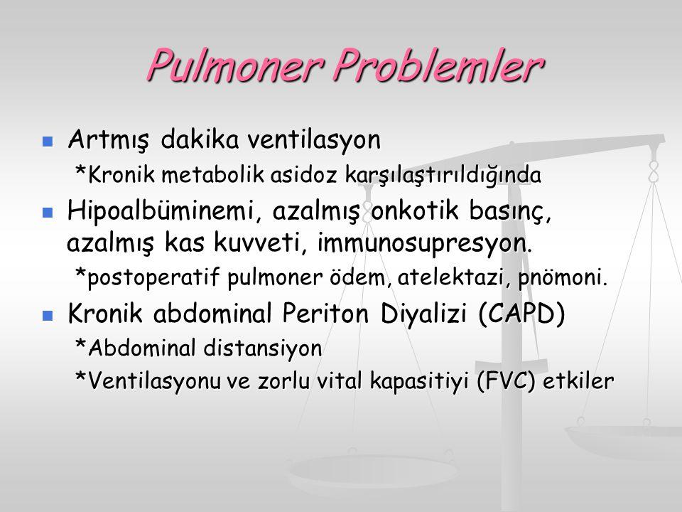 Pulmoner Problemler Artmış dakika ventilasyon Artmış dakika ventilasyon *Kronik metabolik asidoz karşılaştırıldığında Hipoalbüminemi, azalmış onkotik