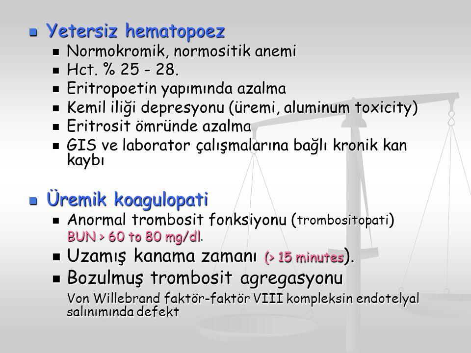 Zayıflamış Metabolik ve İmmun Fonksiyon Hiperglisemi,hipertrigliseridemi Hiperglisemi,hipertrigliseridemi Üremide periferik insülin resistansı ve azalmış lipoprotein lipaz aktivitesi Üremide periferik insülin resistansı ve azalmış lipoprotein lipaz aktivitesi Protein malnütrisyonu( kwashiorkor, hipoalbüminemik malnütrisyon ) Protein malnütrisyonu( kwashiorkor, hipoalbüminemik malnütrisyon ) Diyette kısıtlı protein Diyette kısıtlı protein Kronik albüminüri Kronik albüminüri Protein kaybı periton dializi ile Protein kaybı periton dializi ile ( 10 to 20 g/dl, 30 to 40 g/dl peritonit ile ) Hipoalbüminemi, düşük kolloid onkotik basınç Hipoalbüminemi, düşük kolloid onkotik basınç Periferik ödem, pulmoner ödem.