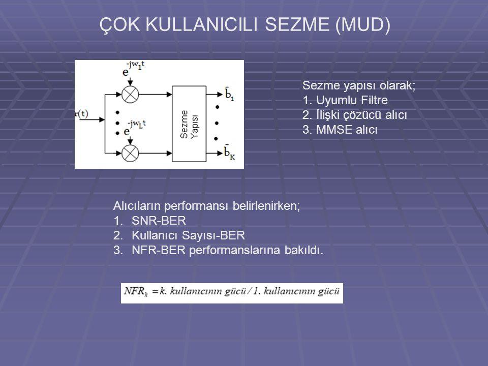 ÇOK KULLANICILI SEZME (MUD) Sezme yapısı olarak; 1. Uyumlu Filtre 2. İlişki çözücü alıcı 3. MMSE alıcı Alıcıların performansı belirlenirken; 1.SNR-BER
