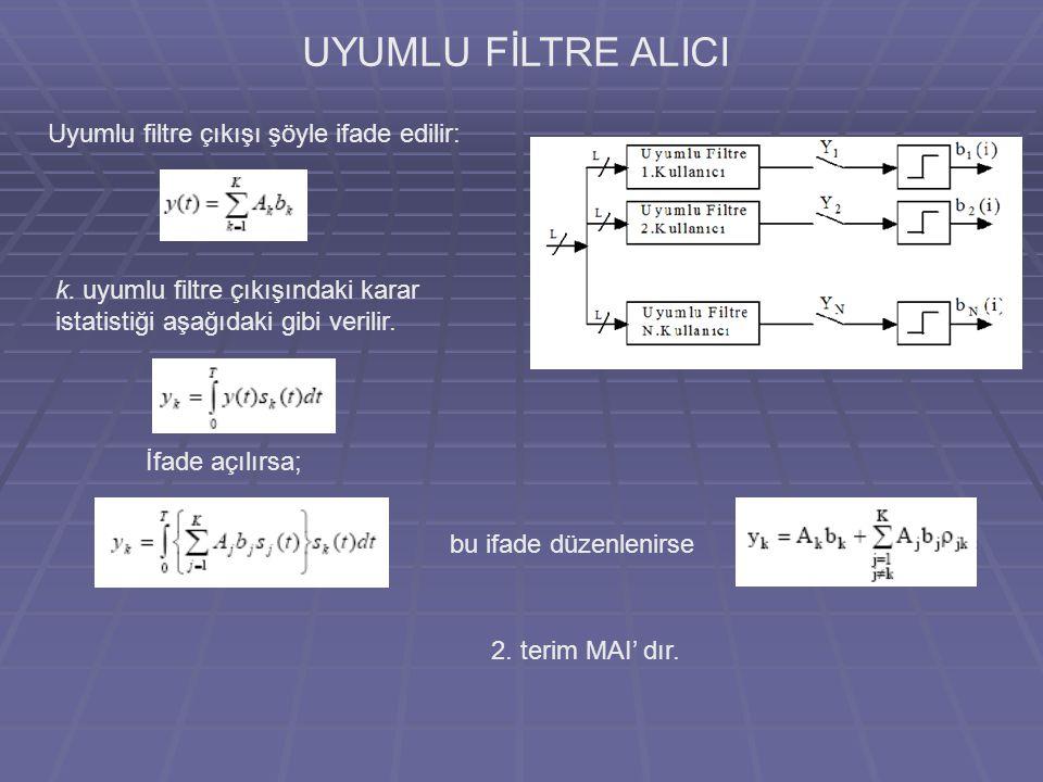 UYUMLU FİLTRE ALICI Uyumlu filtre çıkışı şöyle ifade edilir: k. uyumlu filtre çıkışındaki karar istatistiği aşağıdaki gibi verilir. İfade açılırsa; 2.