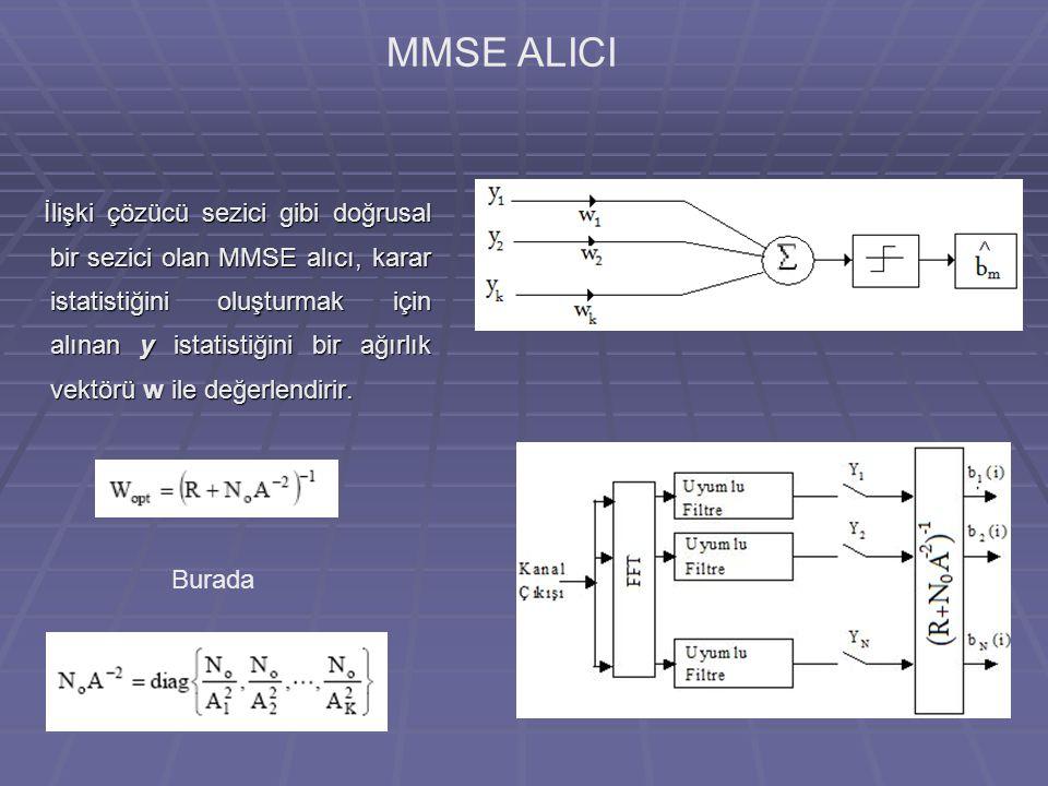 MMSE ALICI İlişki çözücü sezici gibi doğrusal bir sezici olan MMSE alıcı, karar istatistiğini oluşturmak için alınan y istatistiğini bir ağırlık vektörü w ile değerlendirir.