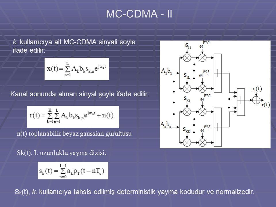 MC-CDMA - II k. kullanıcıya ait MC-CDMA sinyali şöyle ifade edilir: Kanal sonunda alınan sinyal şöyle ifade edilir: S k (t), k. kullanıcıya tahsis edi