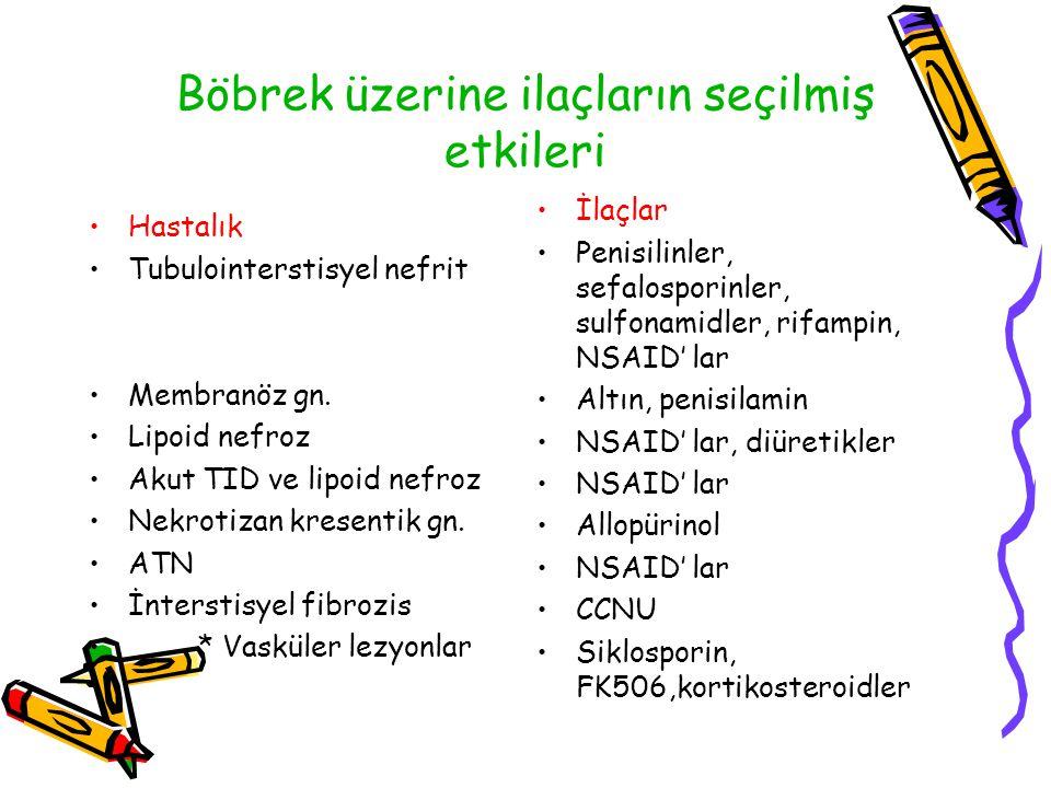 Böbrek üzerine ilaçların seçilmiş etkileri Hastalık Tubulointerstisyel nefrit Membranöz gn. Lipoid nefroz Akut TID ve lipoid nefroz Nekrotizan kresent