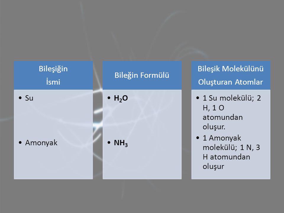 Bileşiğin İsmi Su Amonyak Bileğin Formülü H2O NH 3 Bileşik Molekülünü Oluşturan Atomlar 1 Su molekülü; 2 H, 1 O atomundan oluşur. 1 Amonyak molekülü;