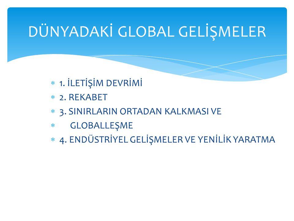  1. İLETİŞİM DEVRİMİ  2. REKABET  3. SINIRLARIN ORTADAN KALKMASI VE  GLOBALLEŞME  4. ENDÜSTRİYEL GELİŞMELER VE YENİLİK YARATMA DÜNYADAKİ GLOBAL G