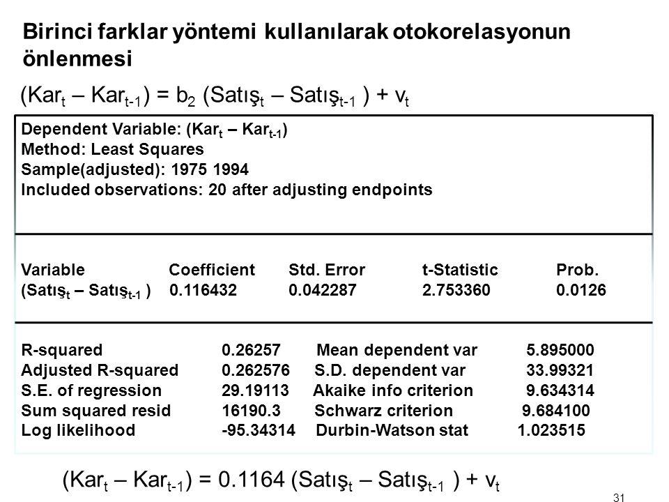 Hata=-7.114+0.003872Satış+0.4737hata t-1 1.Aşama 2.Aşama  = ? 3.Aşama 4.Aşama H 0 :  1 =  2 =... =  s = 0 H 1 :  i  0 s.d.= s  2 tab =3.182 B-G